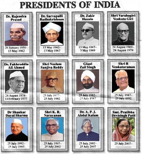 President in india pdf reader