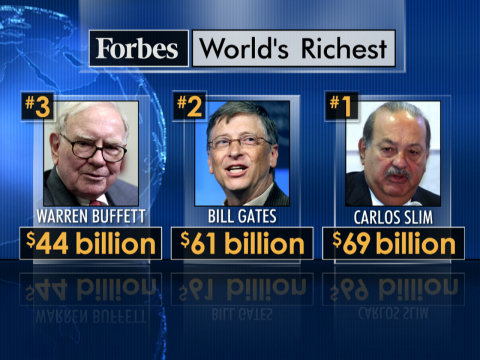 World's Richest